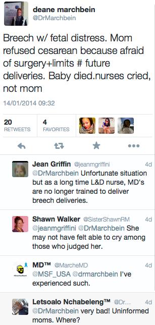 midwifery dissertation breech