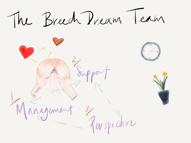 Breech birth team work